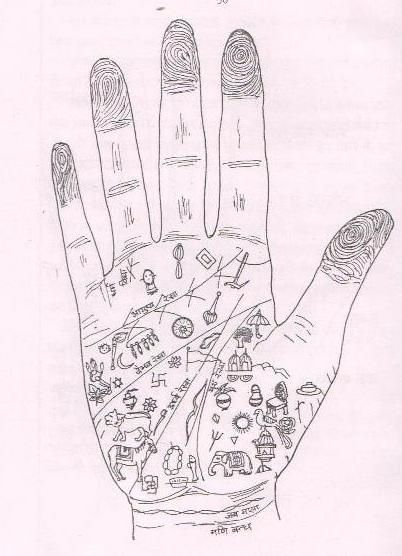 Result of Hand Symbols