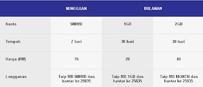 Altel 4G LTE