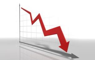Optymalizacja działalności gospodarczej