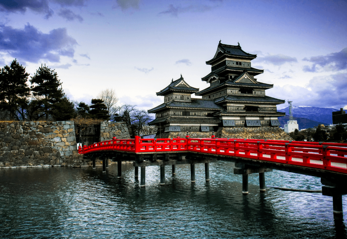The Best Places To Visit In Japan I Love Travels And Tours