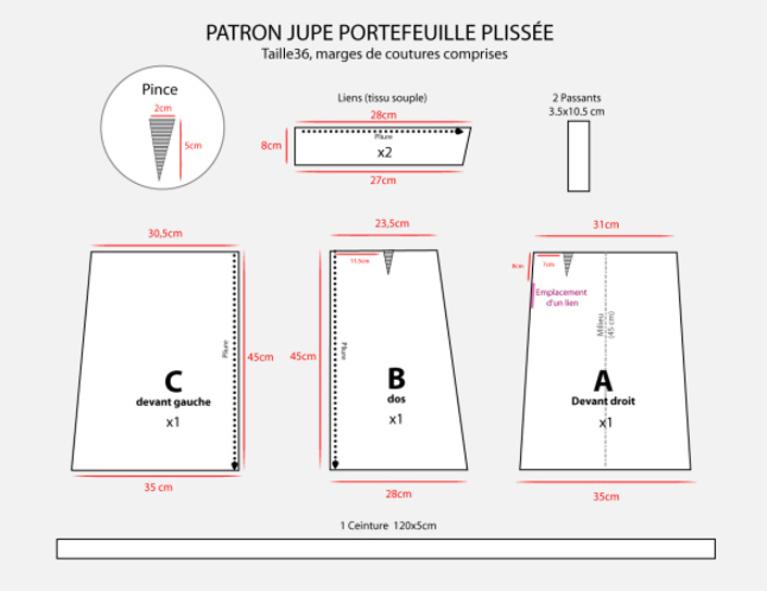 Comment faire une jupe pliss e tendance et chic bettinael passion couture made in france - Comment couper un pantalon en short ...