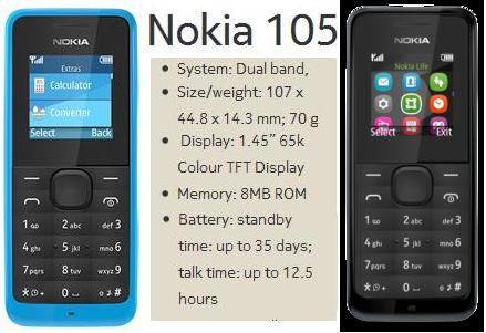 Nokia 105 SS - Buy Nokia 105 SS Online at Best Prices in India on ...