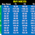 Pre Market Tips : FnO & Eq.  Recommendation for 09 January 2015