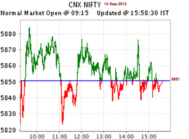 Nifty options trading psychology