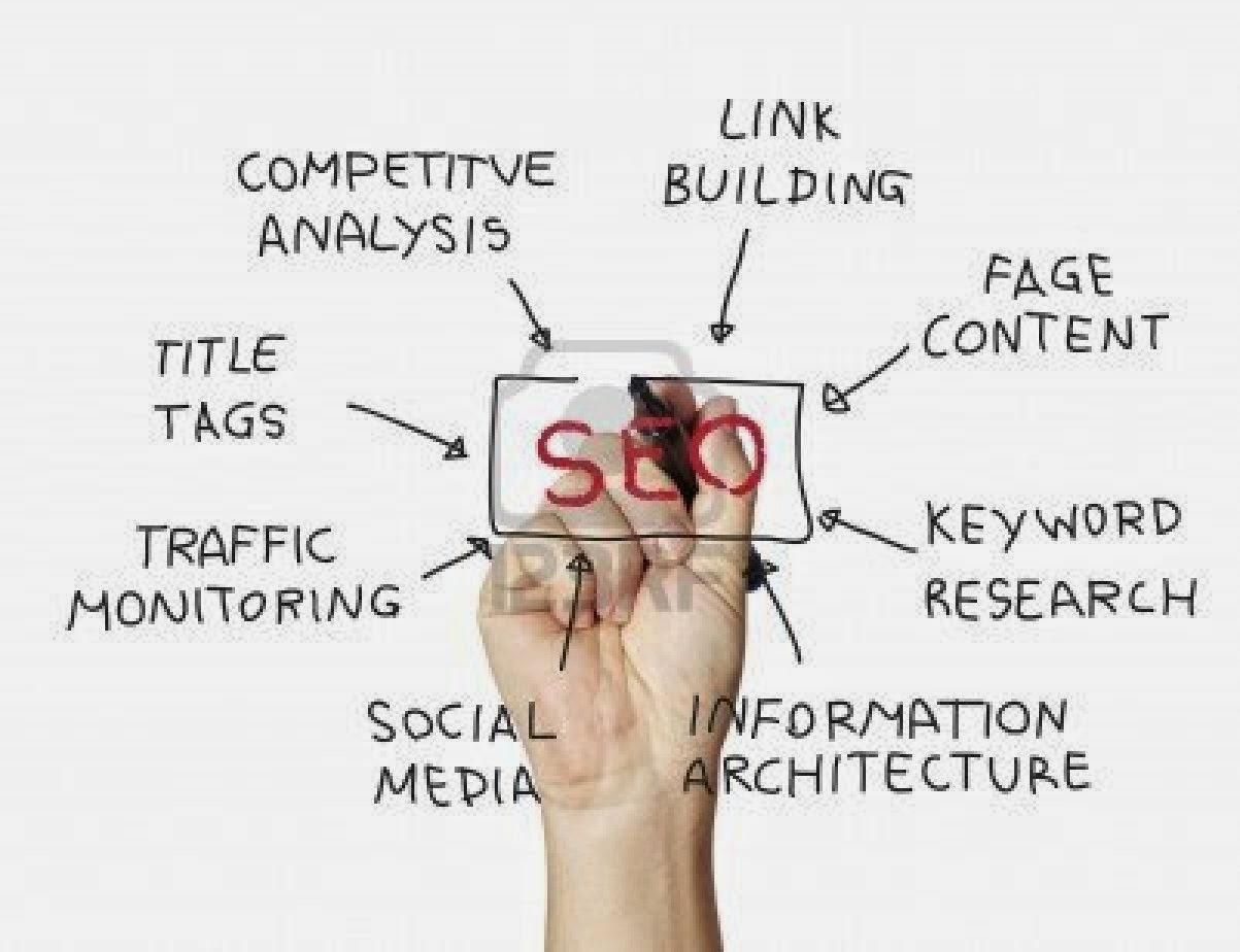 minneapolis seo | minneapolis seo company | seo services | best seo companies