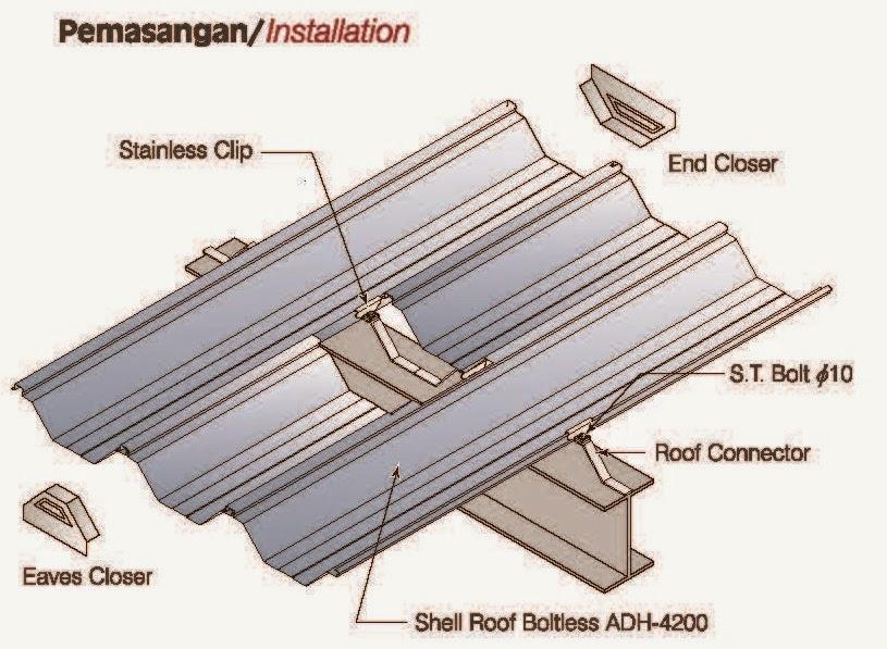 Image Result For Konstruksi Atap Onduline