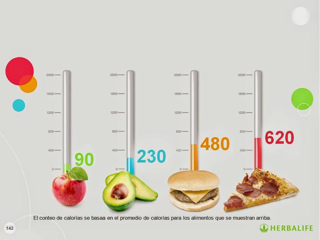 Baje de peso saludable c mo herbalife me puede ayudar - Calorias que tienen los alimentos ...