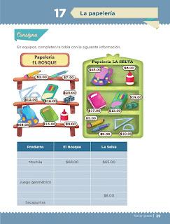 Apoyo Primaria Desafíos matemáticos 3er grado Bloque 1 lección 17 La papelería