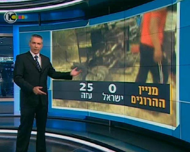Israeli hook up culture