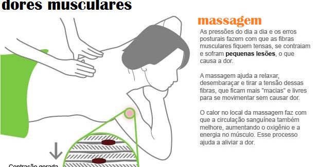 6 m massagen sklavin else
