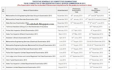 MPSC 2013 Scheduled