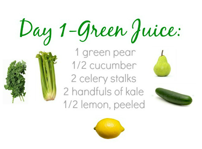 juicing recipe juicing green juice