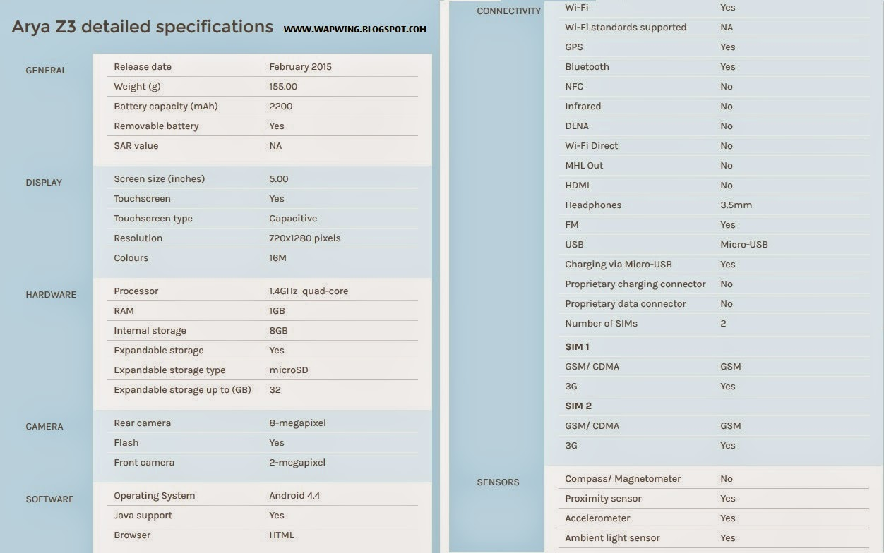 Arya Z3 Full Specification Chart