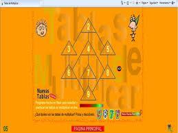 http://www3.gobiernodecanarias.org/medusa/eltanquematematico/Tablas/TablasIE.html