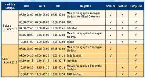 jadwal ujian SBMPTN 2013