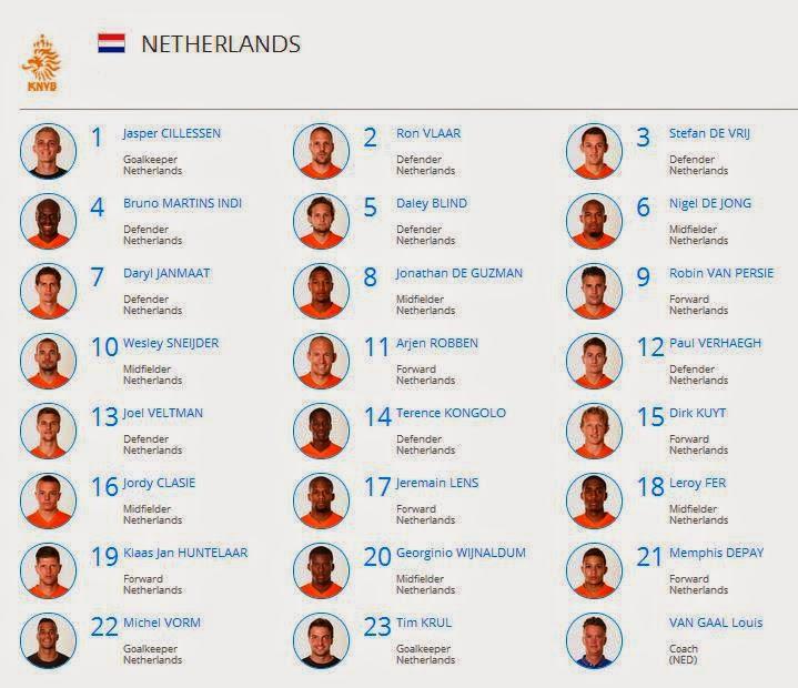 Belanda PD 2014