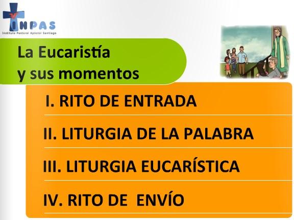 Eucaristía y sus momentos