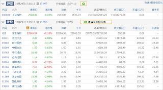 中国株コバンザメ投資ウォッチ銘柄watch20131029