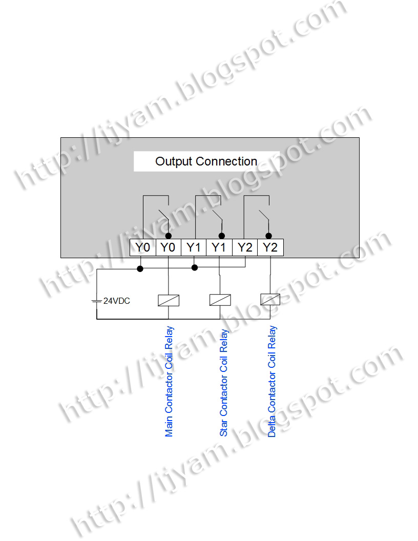 Electrical wiring diagram star delta control and power circuit using star delta mitsubishi plc external output terminal connection ccuart Choice Image