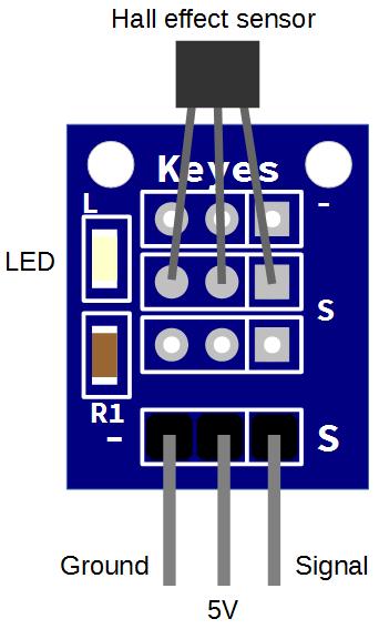 D3 Js Tips And Tricks  Raspberry Pi Gpio Sensors Part 1  Measurement