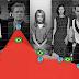 Netflix: Infográfico revela em qual episódio você ficou viciado na série