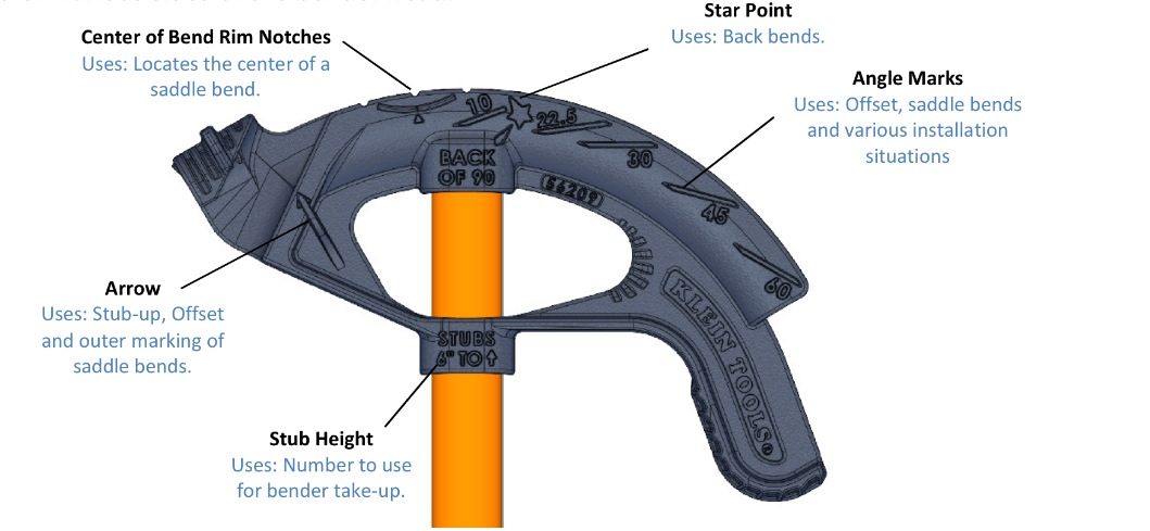 Hdk Golf Cart Wiring Diagram likewise 400534196074 also 12v Rv Solar Panel Wiring Diagram further TM 5 3895 374 24 1 109 further Non Breaker Wiring Diagram. on shunt trip breaker wiring diagram