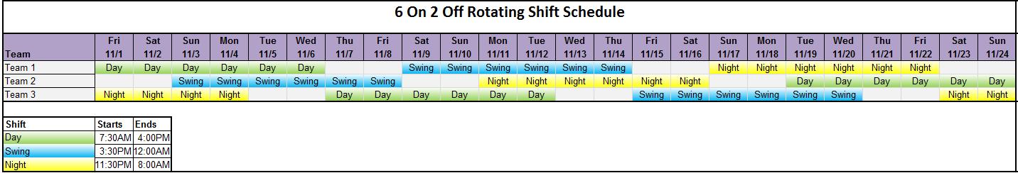 shift work schedules