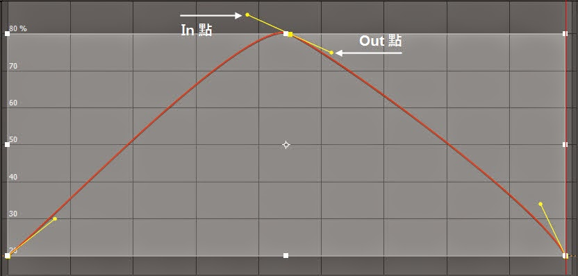 AE Interpolation 09.2