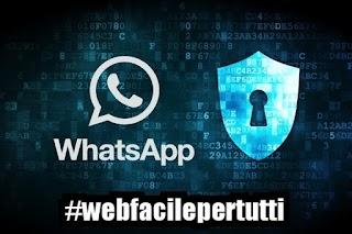 Addio Privacy? WhatsApp Conserva Tutte Le Nostre Telefonate, Numeri Di Telefono, Durata, Data e Ora Delle Chiamate