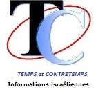 TEMPS et CONTRETEMPS