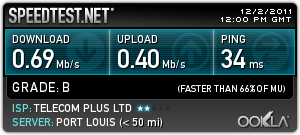 MyT 1Mbps test in Port Louis