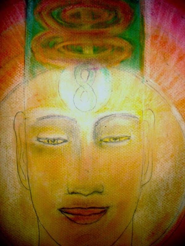 Sanat Kumara