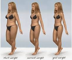 Fitness plan for girls To Lose fifty Pounds And Be Physically work