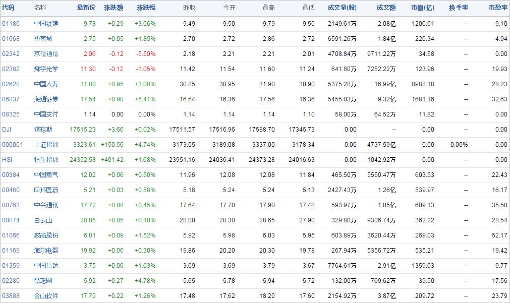 中国株コバンザメ投資ウォッチ銘柄watch20150121