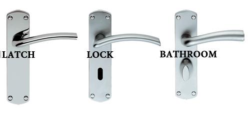 Interior door types of interior door locks for Different types of interior door locks