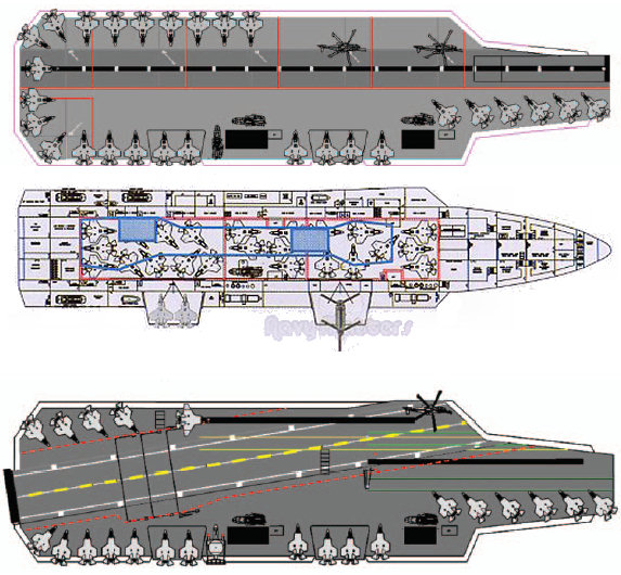 UK Armed Forces Commentary Carrier Vessel Future