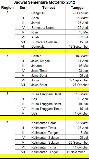 Jadwal Sementara Motoprix 2012