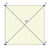 diagonals of a square are equal and bisect each other at right angles