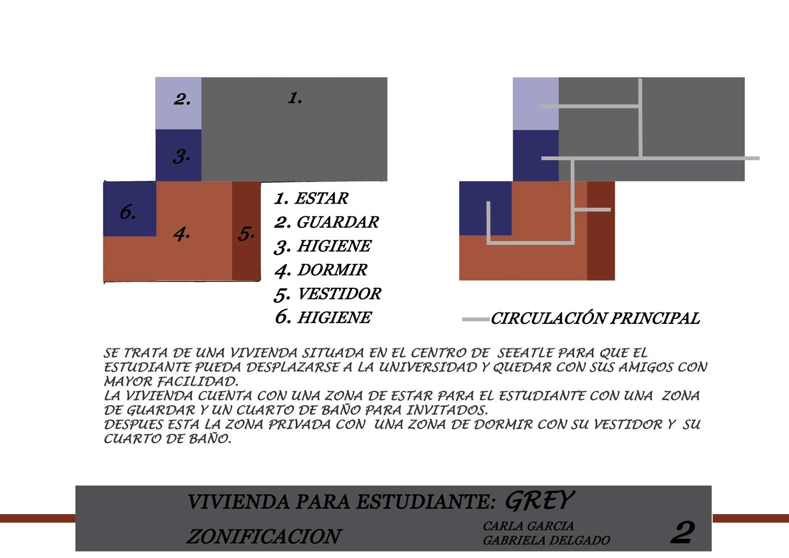 Gabriela delgado proyecto vivienda para estudiante for Zonificacion arquitectonica