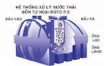 Nguyễn Tuấn Bảo Lộc | phân phối Bồn Tự Hoại Roto tại Miền Trung