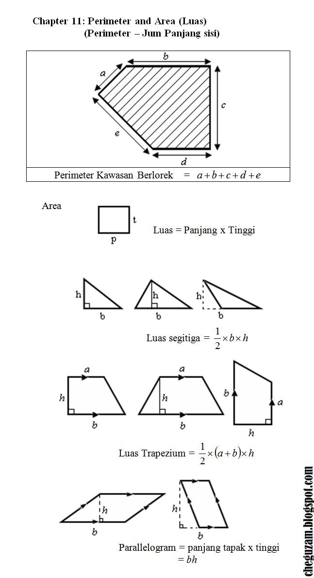 Nota Matematik Tingkatan 1 Bab 11 Perimeter Dan Luas Perimeter And Area Chegu Zam