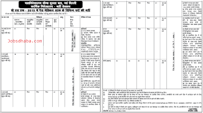 BSF Paramedical Staff Recruitment 2015, BSF Application form Download