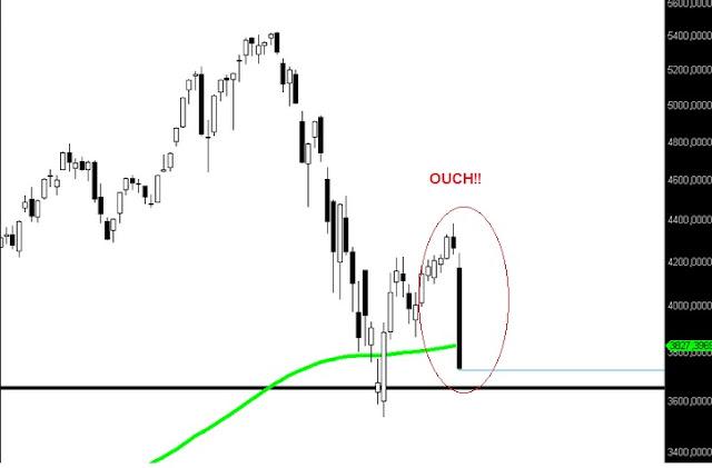 shanghai stock market crash