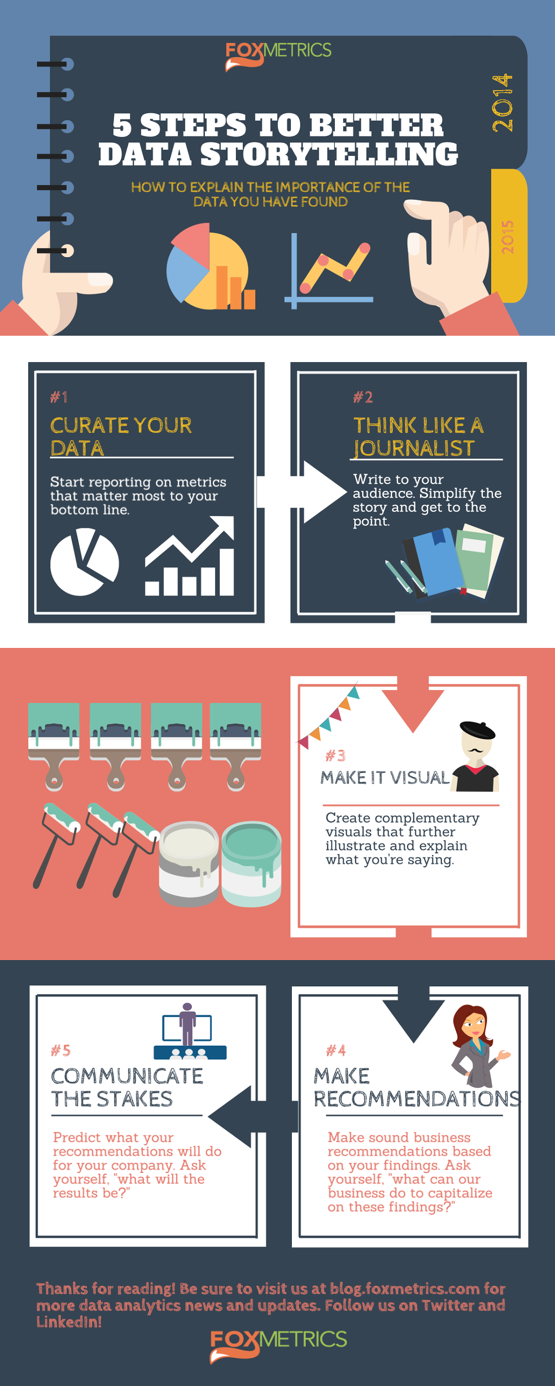 Want to become a better data storyteller?