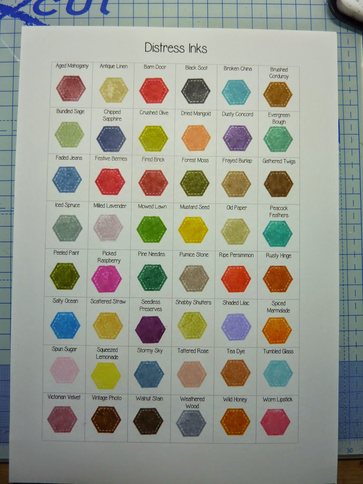 Simply one of a kind distress ink colour chart distress ink colour chart geenschuldenfo Gallery