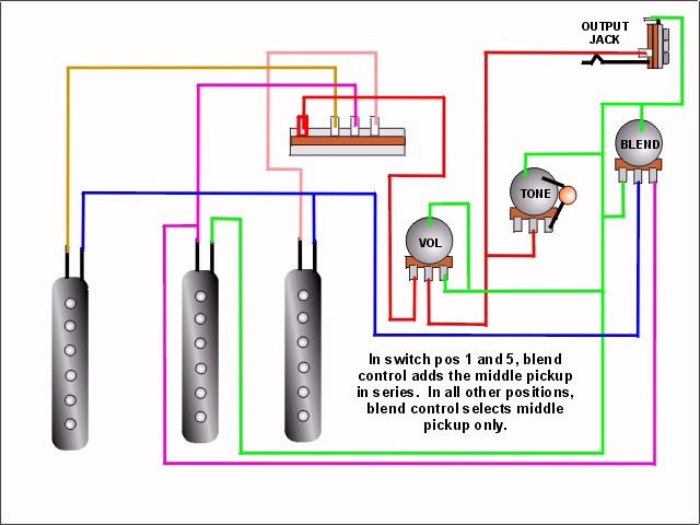 tech12 squier bullet upgrade! guitar dreamer squier bullet wiring diagram at mifinder.co