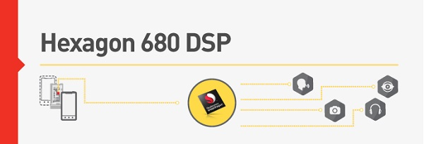Qualcomm details Snapdragon 820's Hexagon 680 DSP