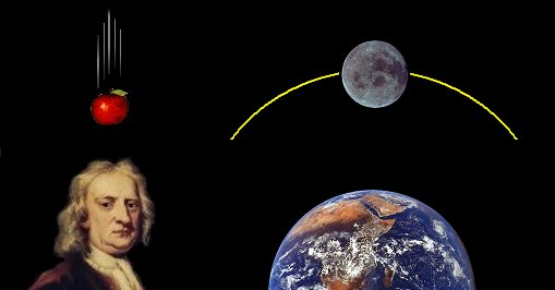 gravity isaac newton and astronomy - photo #4