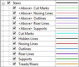 RevitCat: Revit Stair Subcategory Visibility