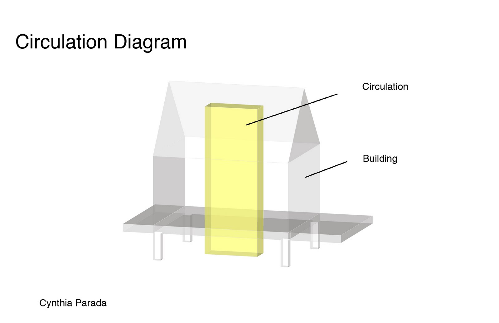 ARC 4058 Fall 2011: Cynthia Parada Rudin House Diagrams